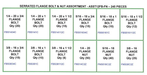 Serrated Flange Nut and Bolt Assortment