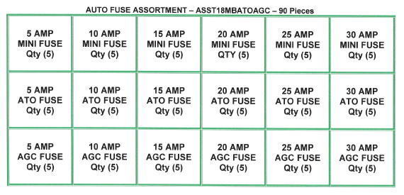 Auto Fuse Assortment