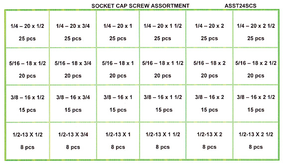 Socket Head Cap Screw Assortment