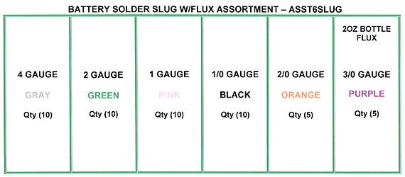 Battery Solder Slug Assortment