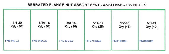 Serrated Flange Nut Assortment