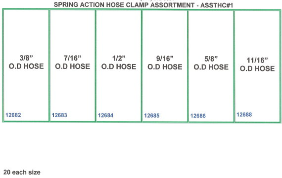 Spring Action Hose Clamp Assortment