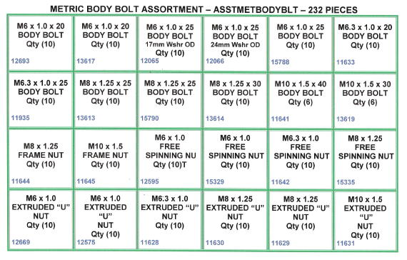 Metric Body Bolt Assortment