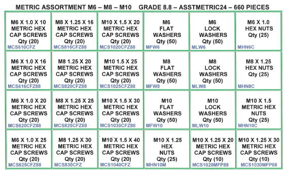 Metric Nut Bolt and Washer Assortment