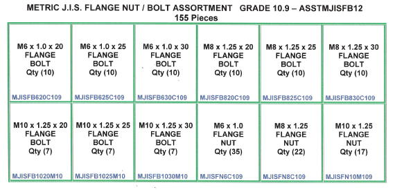 Metric J.I.S. Flange Nut and Bolt Assortment