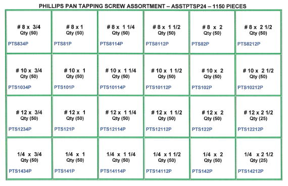 Phillips Pan Tapping Screw Assortment