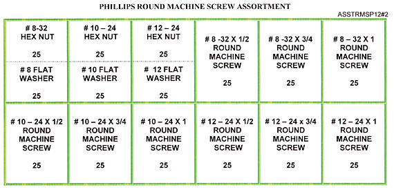 Phillips Round Head Machine Screw Assortment - 375 Pieces